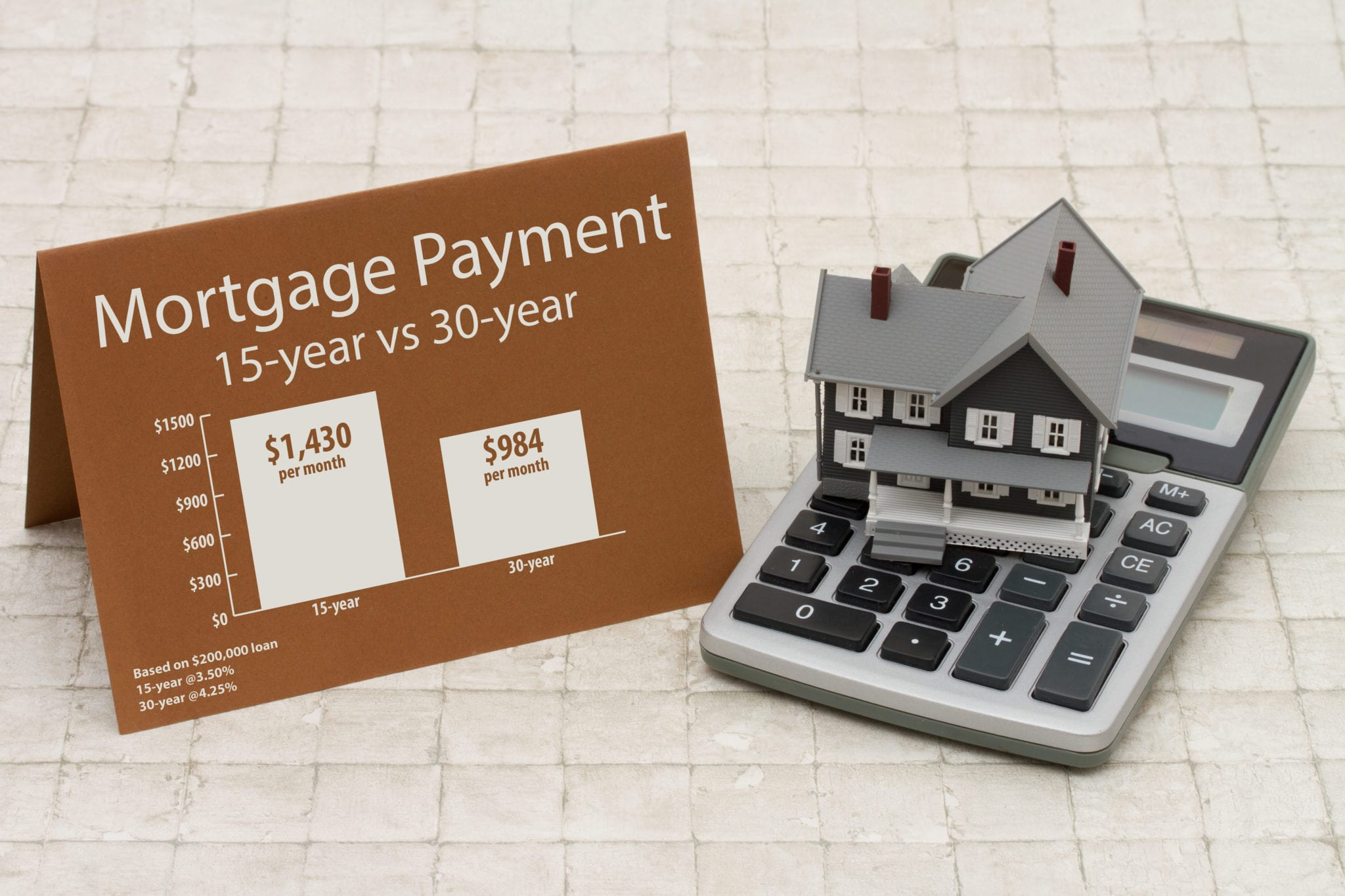 what you need to know about mortgage interest rates - north florida land for sale